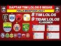 Daftar Tim Lolos 8 Besar Piala Menpora 2021 - Jadwal Perempat Final Piala Menpora 2021