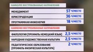 Саратовские ВУЗы опубликовали абитуриентскую статистику
