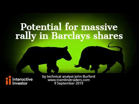 Potential For Massive Rally In Barclays Shares