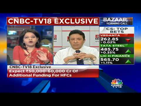 Lending Rate Cut Will Result In Margin Normalising At 2.25-2.35% For FY17: HDFC