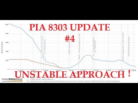 PIA #8303 Update #4 Unstable Approach Profile