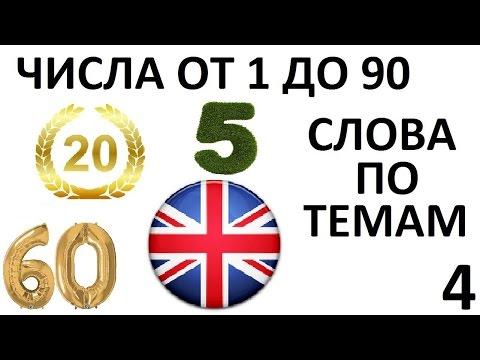 Бесплатный онлайн переводчик с английского на русский и в