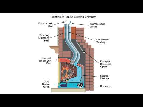 How a Direct Vent Insert Works
