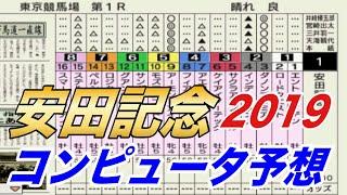 2019年 安田記念 コンピュータ予想 実力重視設定【競馬シミュレーション】