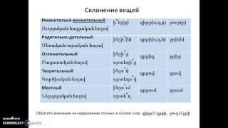 Армянский язык онлайн: склонение, падежи