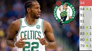 KAWHI LEONARD CELTICS! Rebuilding the Boston Celtics! NBA 2K18