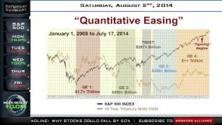 Saturday Summary - August 2, 2014
