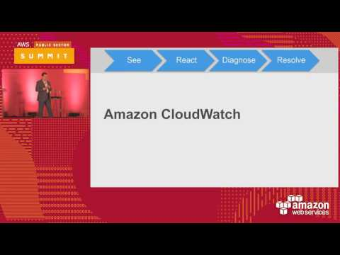 Amazon CloudWatch Logs and AWS Lambda: A Match Made in Heaven (119654)