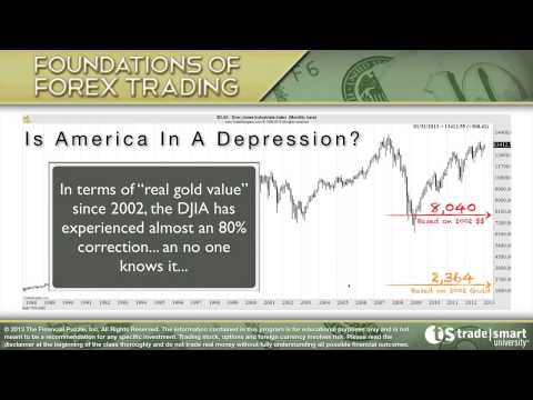 Foundations of Forex Trading Preview