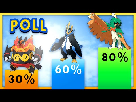 Which Starter Pokemon are the Best According to Fans? (Poll Results)