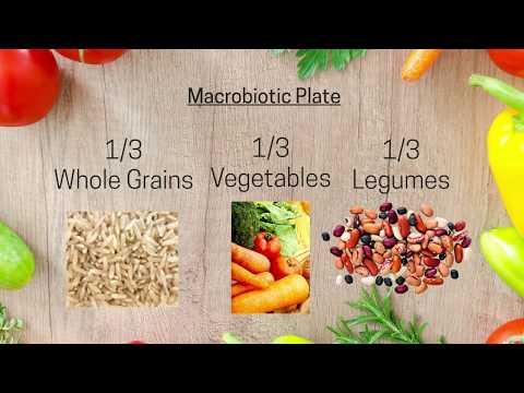 What is a Macrobiotic Diet | The Macrobiotic Plate