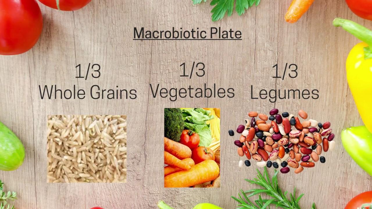 what is macrobiotics diet