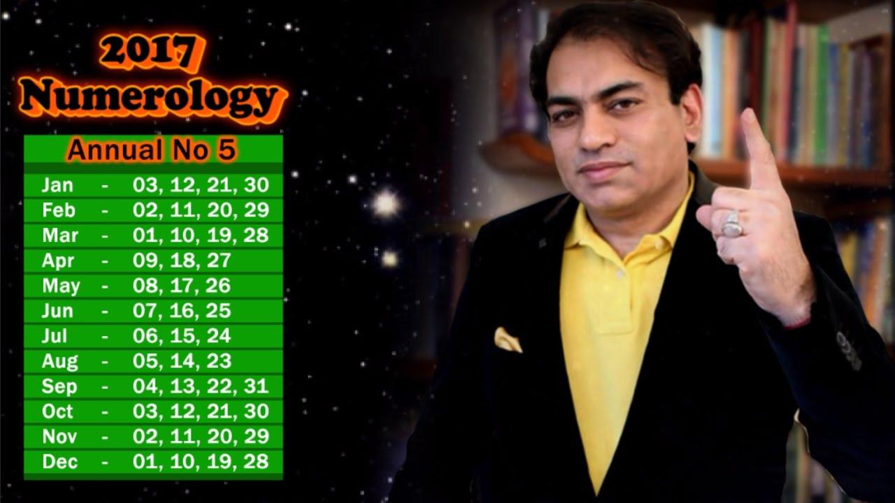 Weekly Horoscope Forecast By Anupam V Kapil Photos