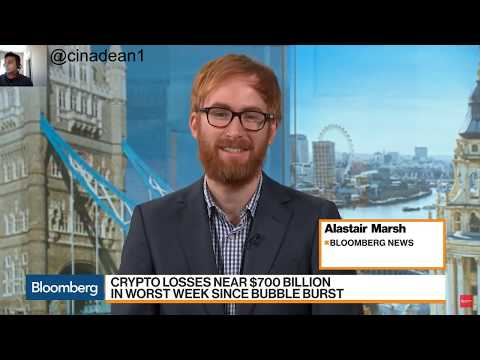 Bitcoin To 2500!? And When to Start Buying the Dip!   Bloomberg News
