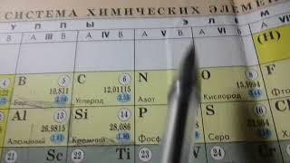 Гдз по химии 8 класс, номер 1-56 кузнецова, лёвкин, §1.