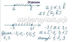 Числовые промежутки 6 класс пифагорчик.рф