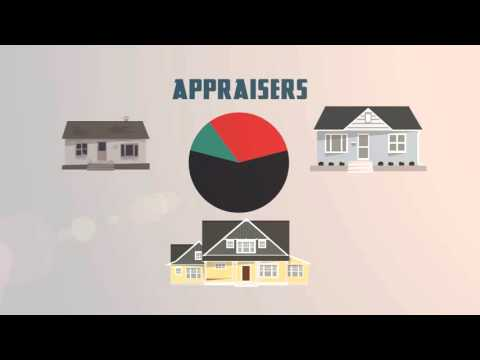 County of Maui Real Property Appraisers