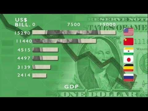 Exterior Debt vs. GDP