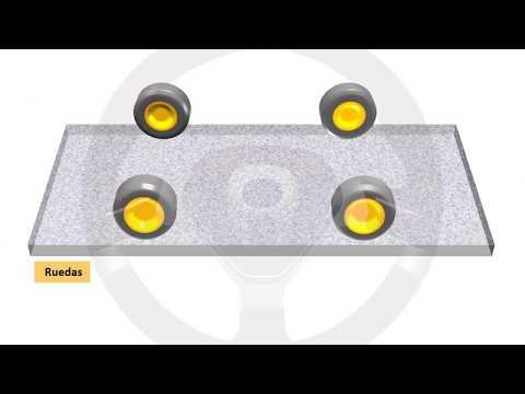 INTRODUCCIÓN A LA TECNOLOGÍA DEL AUTOMÓVIL - Módulo 1 (1/14)