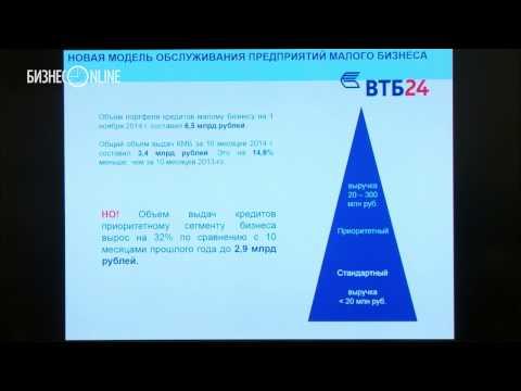Итоги за 10 месяцев 2014 года от банка ВТБ24