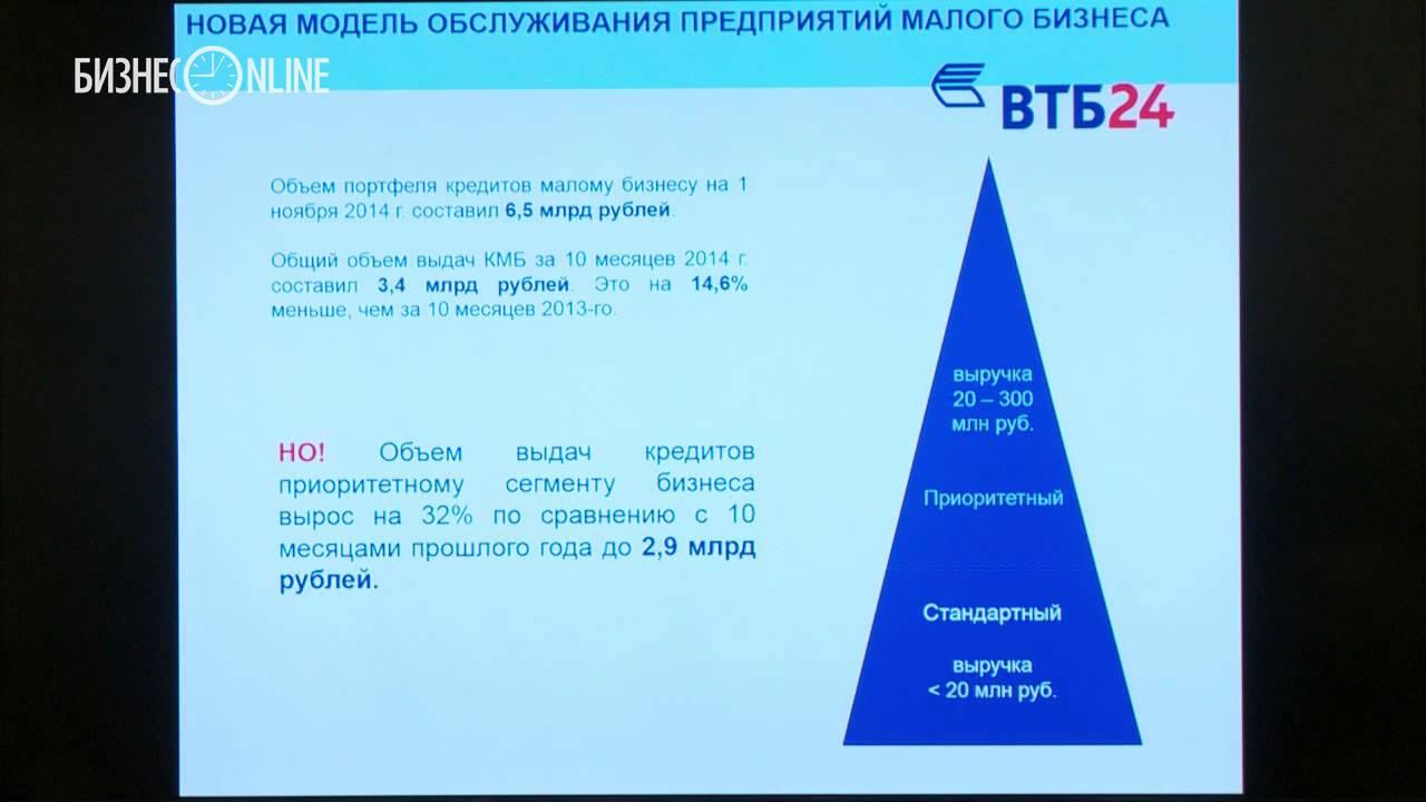Банк втб 24 бизнес онлайн