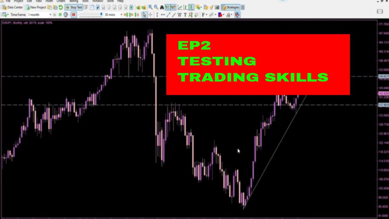 Live forex trading video forex moving averages explained