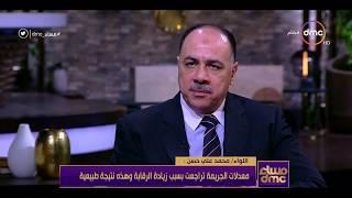 مساء dmc - اللواء / محمد علي حسن: معدلات الجريمة تراجعت بسبب زيادة الرقابة وهذه نتيجة طبيعية