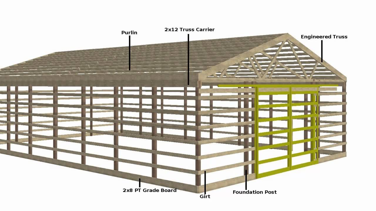How to build a pole barn tutorial 1 of 12 youtube for Pole barn material list free