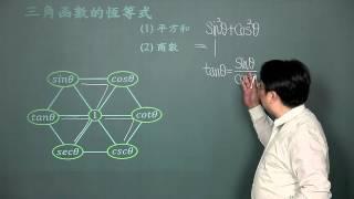 三角函數的恆等式