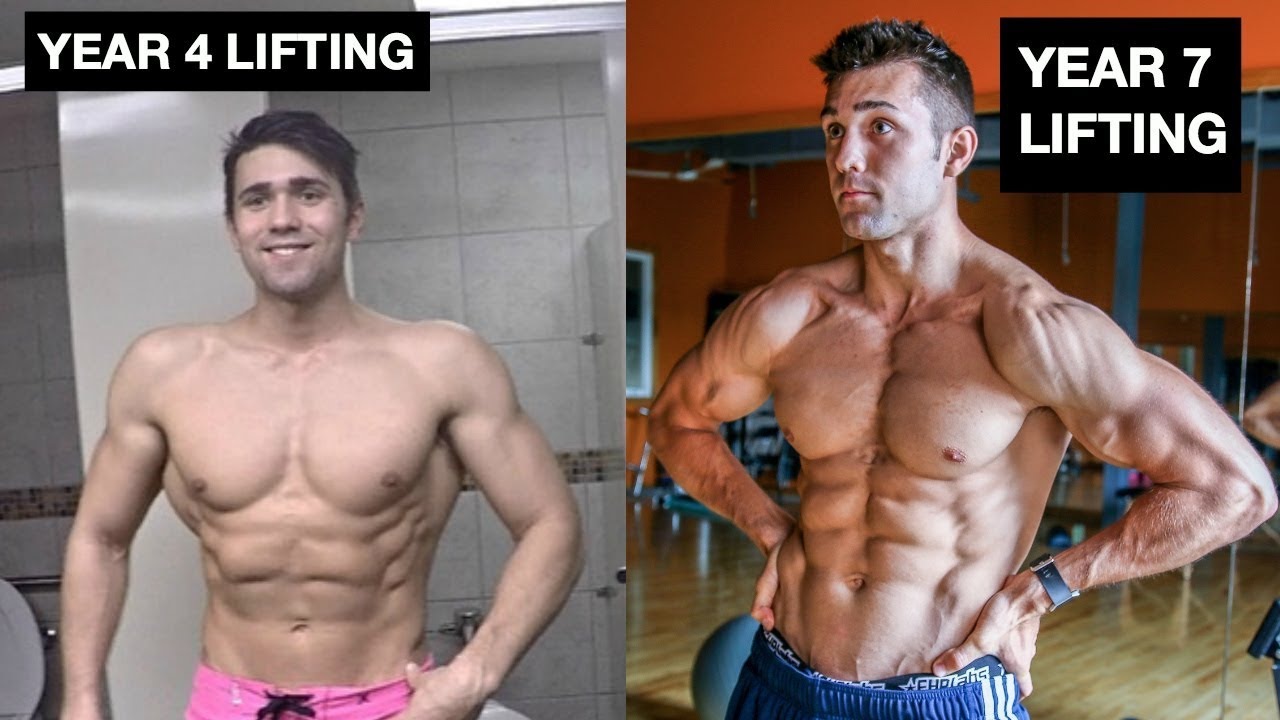 how to track fitness physique progress nutrition gym physique