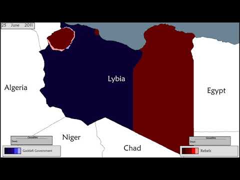 Libyan Civil war of 2011