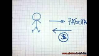 Система построения личного бизнеса. 1 урок