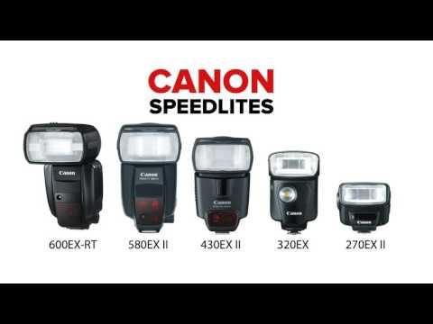 Canon: Speedlite 600EX-RT: Overview