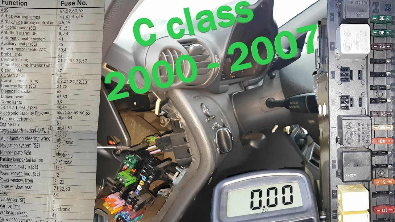 hight resolution of mercedes w203 all fuses and relays location how to test them