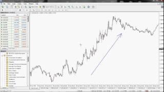 forex trading - scalping