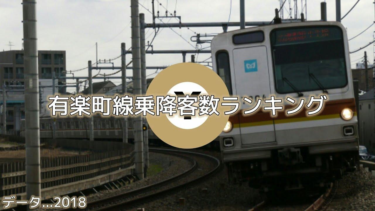 東京メトロ有楽町線乗降客数ランキング