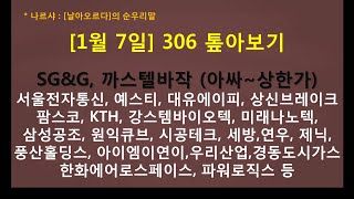 [1/7] 306 톺아보기 - SG&G, 까스텔…