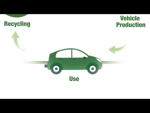 Why life cycle assessment for vehicle emissions regulations