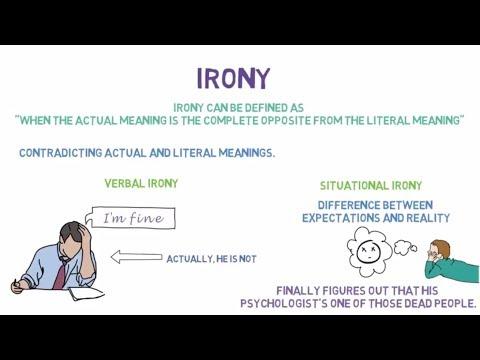 Irony Simplified   Verbal Irony, Situational Irony, Dramatic Irony   Literary Device