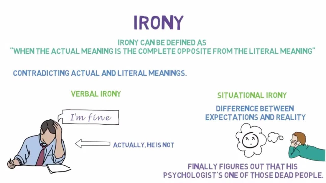 irony simplified | verbal irony, situational irony, dramatic irony