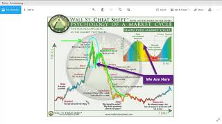 What Is Next & How To Trade SP500 & Nasdaq (2000 Top Flashback): March 27, 2020 By FX EMPIRE