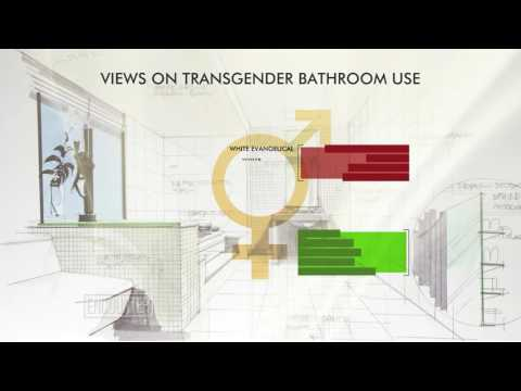 Survey Says: Americans Split on Transgender Public Bathroom Use | Encounter