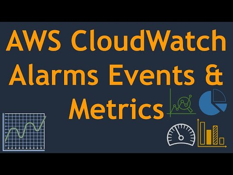 CloudWatch - Dashboards, Alarms, Events