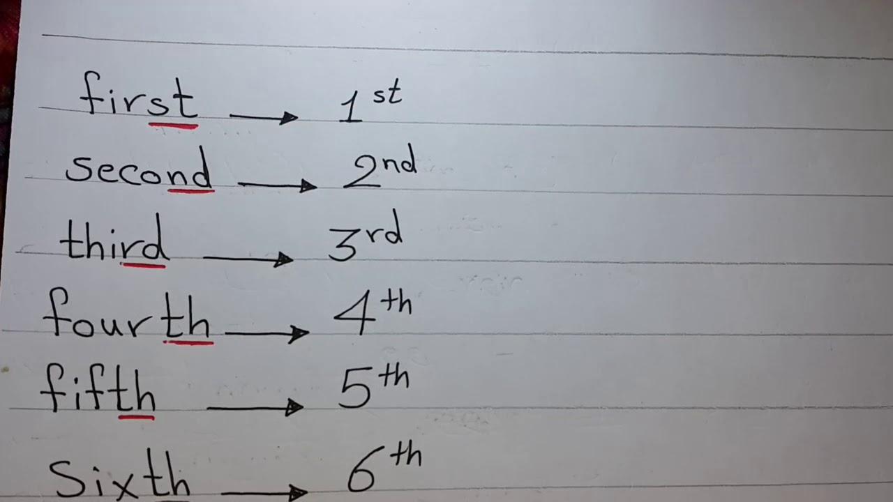 شرح كيفية اختصار الارقام الترتيبية باللغة الإنكليزية للصف الخامس الابتدائي Youtube