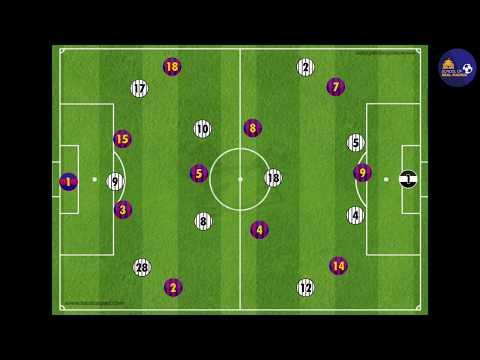 El Clásico Tactical Review: FC Barcelona 1-1 Real Madrid; Copa del Rey Semifinals, 1st Leg