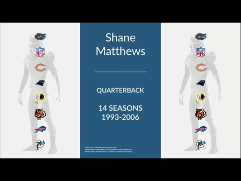 Shane Matthews: Football Quarterback