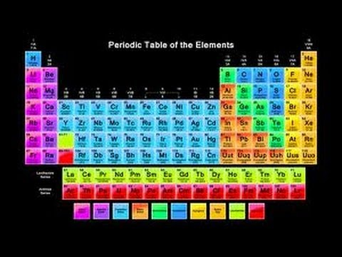 How to learn element song by a s a p science with lyrics youtube