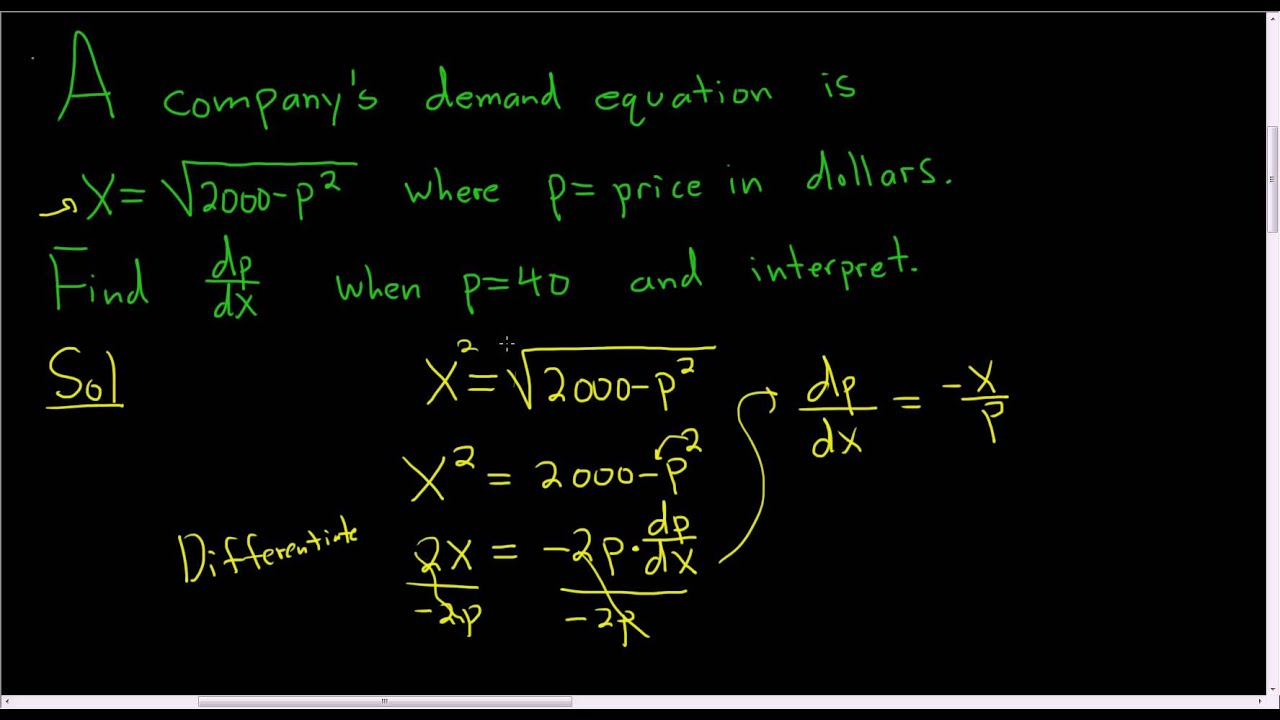 how to find demand equation