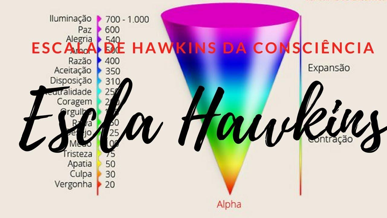 Resultado de imagem para Dr. David Hawkins