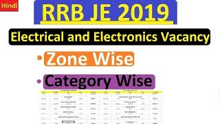 RRB JE 2019: Electrical and Electronics Vacancy Zone Wise and Category Wise Which Zone is Best